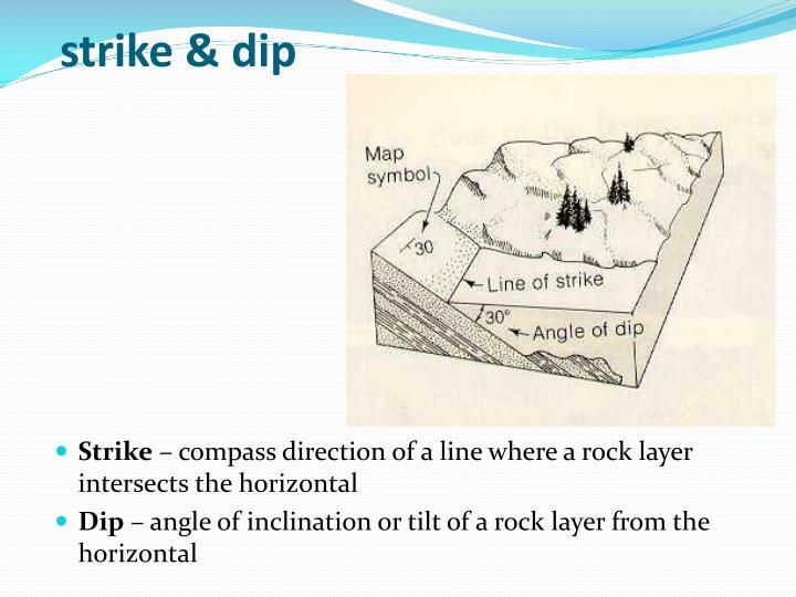 strike & dip