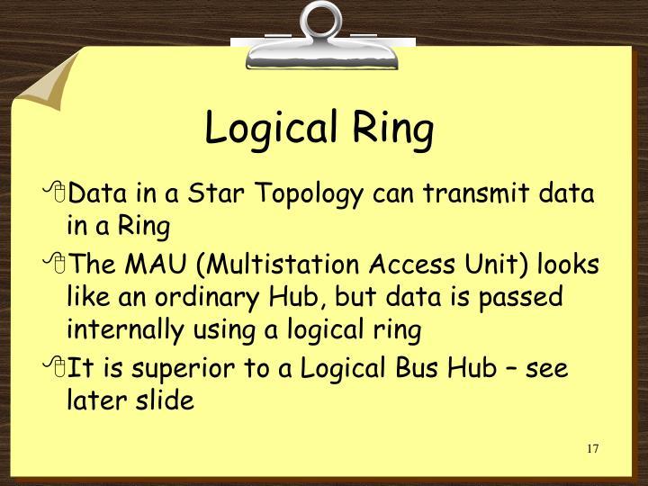Logical Ring