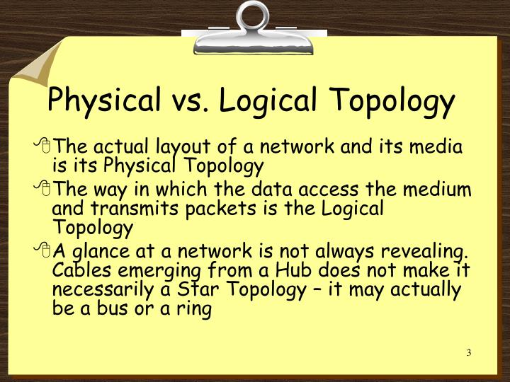 Physical vs logical topology