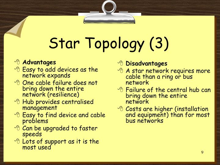 Star Topology (3)