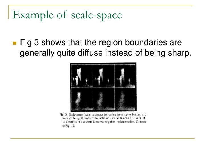 Example of scale-space