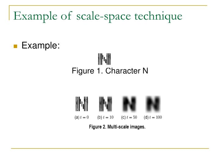 Example of scale-space technique