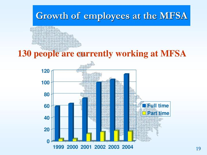 Growth of employees at the MFSA