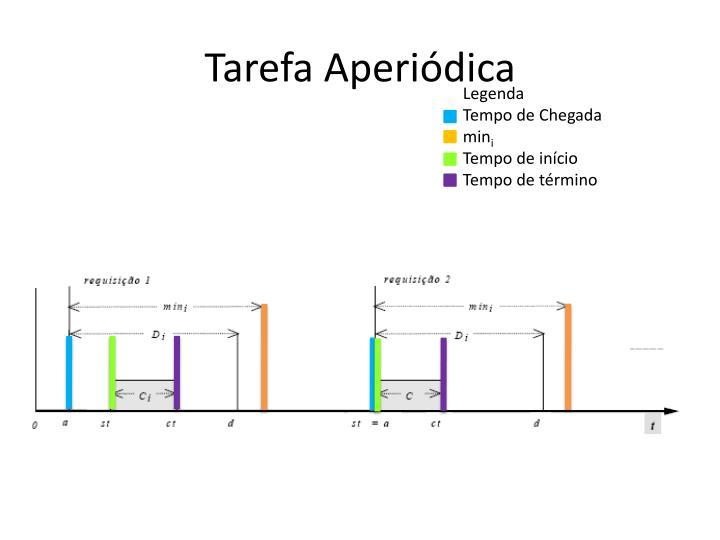 Tarefa Aperiódica