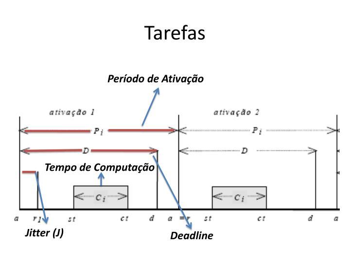 Tarefas