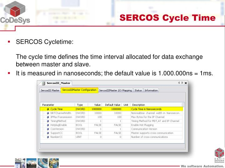 SERCOS Cycle Time