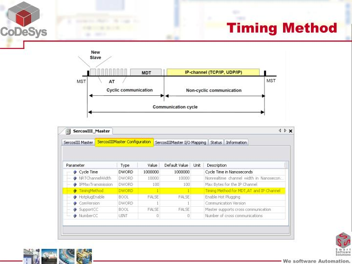Timing Method