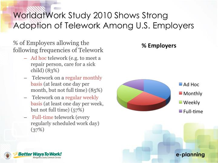 WorldatWork Study 2010 Shows Strong Adoption of Telework Among U.S. Employers