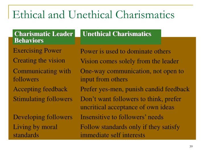Charismatic Leader Behaviors