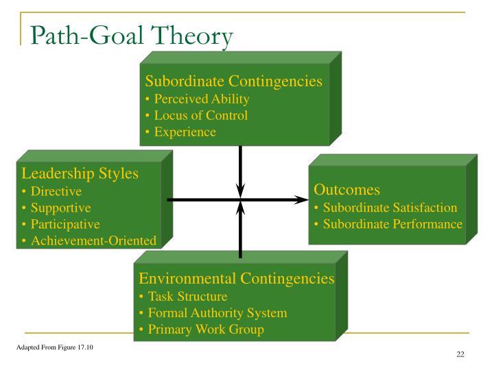 Subordinate Contingencies
