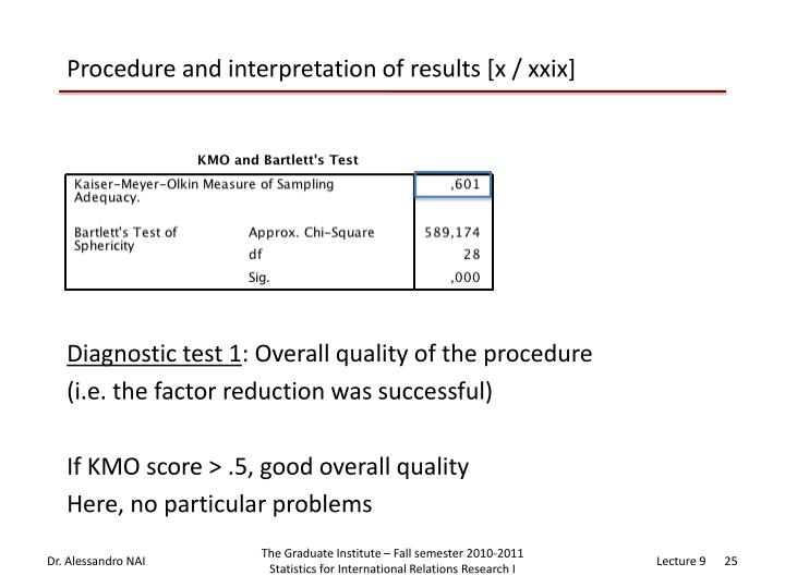 Procedure and interpretation of results