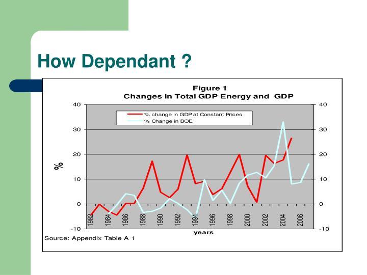 How Dependant ?