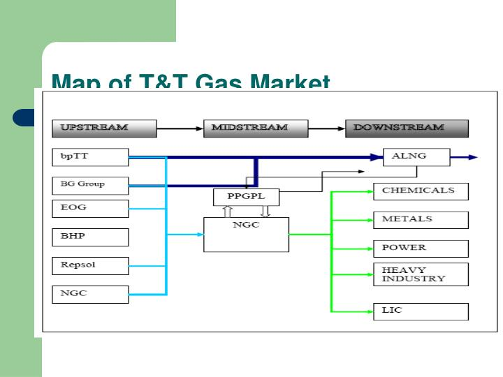 Map of T&T Gas Market