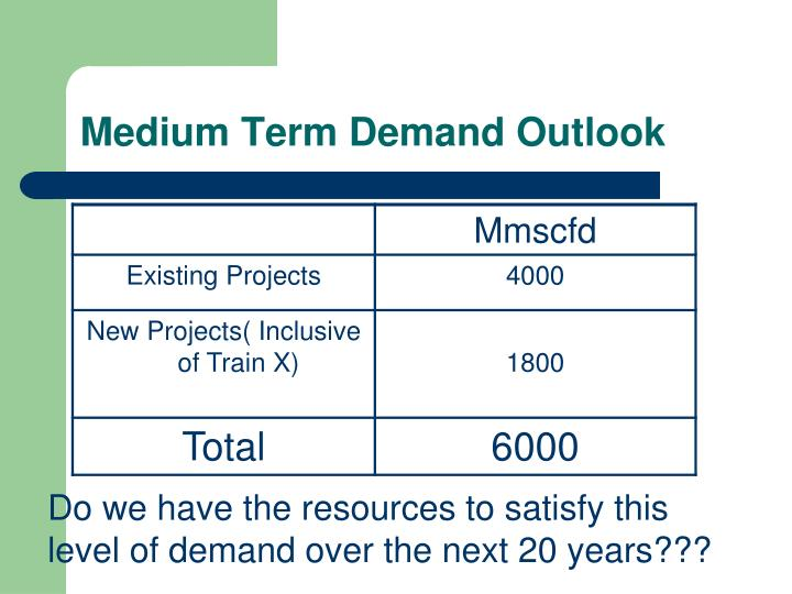 Medium Term Demand Outlook