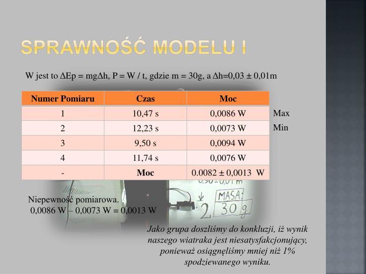 Sprawność modelu I