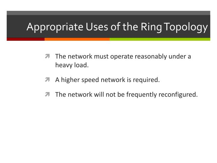 Appropriate Uses of the Ring Topology