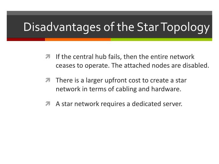 Disadvantages of the Star Topology