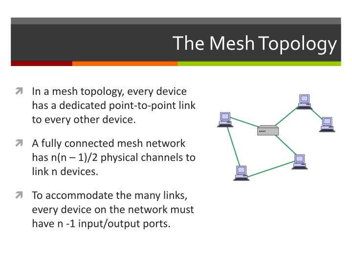 The Mesh Topology