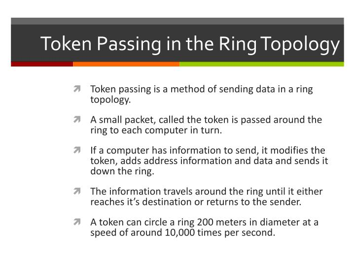 Token Passing in the Ring Topology