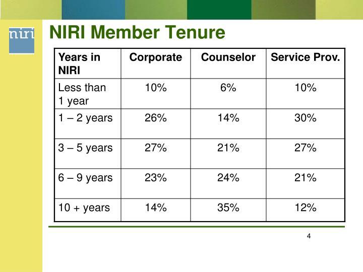 NIRI Member Tenure