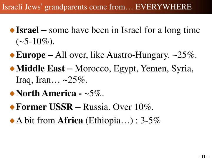 Israeli Jews
