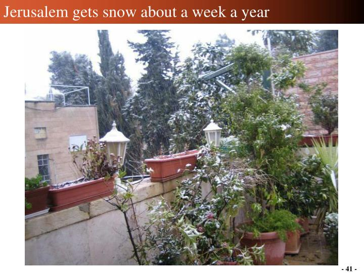 Jerusalem gets snow about a week a year