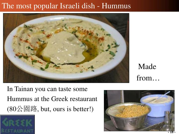 The most popular Israeli dish - Hummus