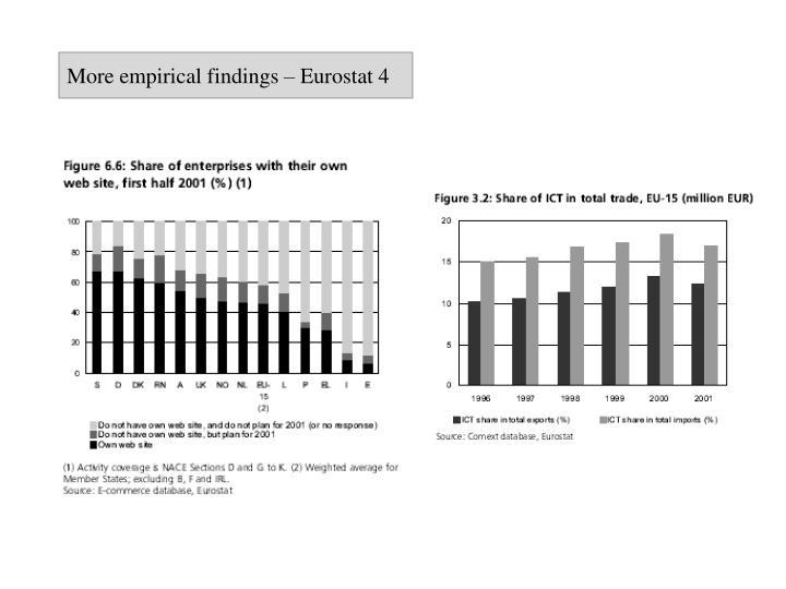 More empirical findings – Eurostat 4