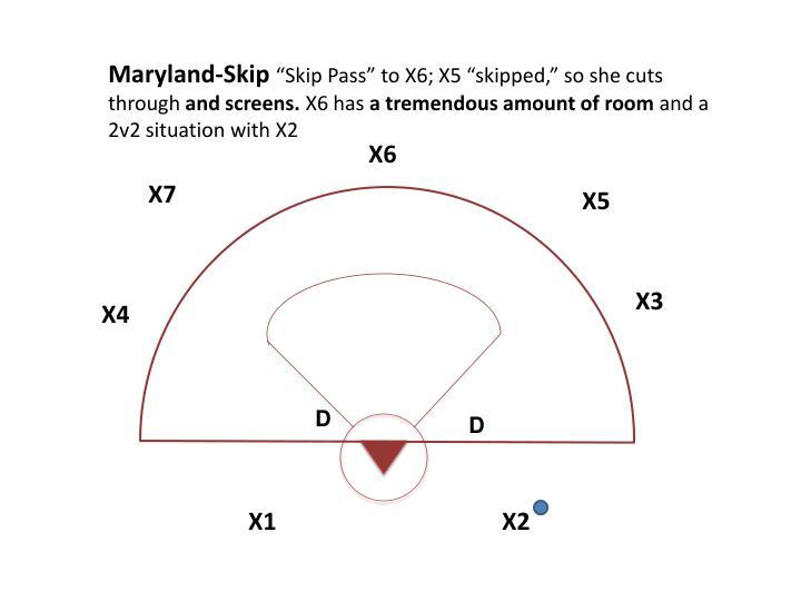 Maryland-Skip