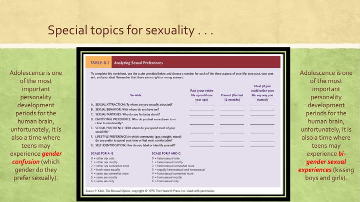 Special topics for sexuality . . .