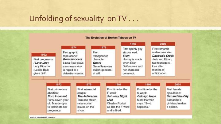 Unfolding of sexuality  on TV . . .