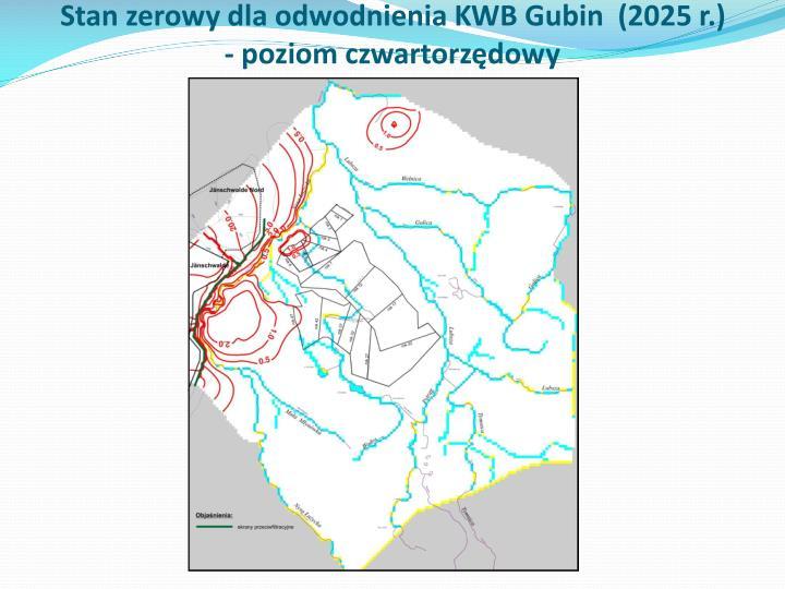 Stan zerowy dla odwodnienia KWB Gubin  (2025 r.)