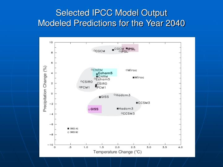 Selected IPCC Model Output