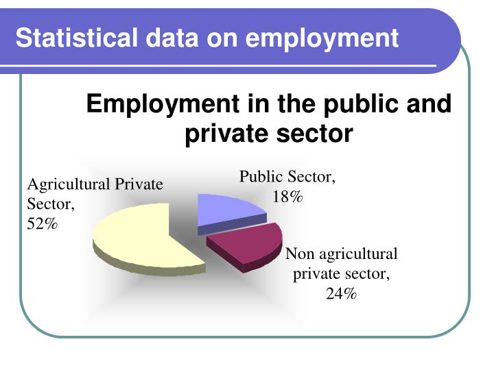 Statistical data on employment