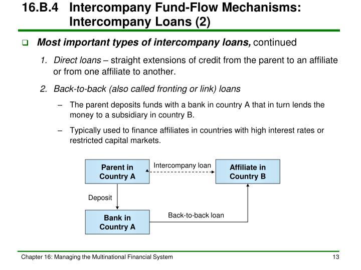 Intercompany loan
