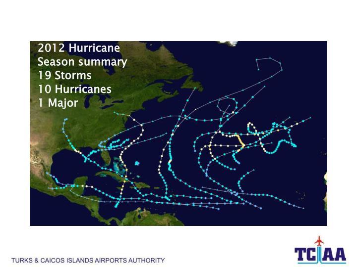 2012 Hurricane