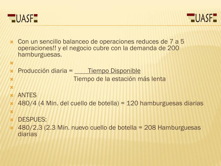 Con un sencillo balanceo de operaciones reduces de 7 a 5 operaciones!! y el negocio cubre con la demanda de 200 hamburguesas.
