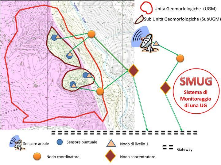 Unità Geomorfologiche  (UGM)