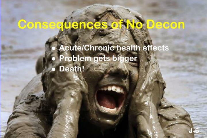 Consequences of No Decon