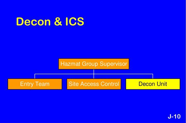 Decon & ICS