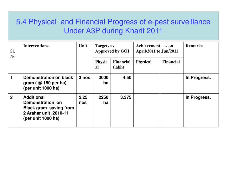 5.4 Physical  and Financial Progress of e-pest surveillance
