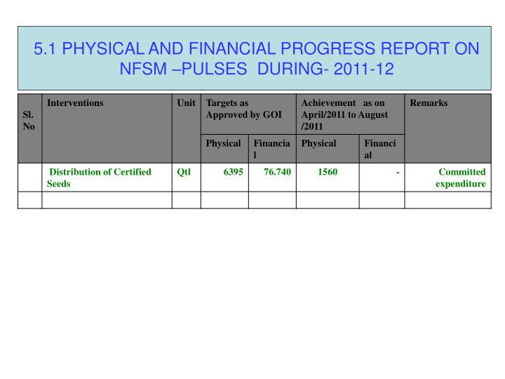 5.1 PHYSICAL AND FINANCIAL PROGRESS REPORT ON