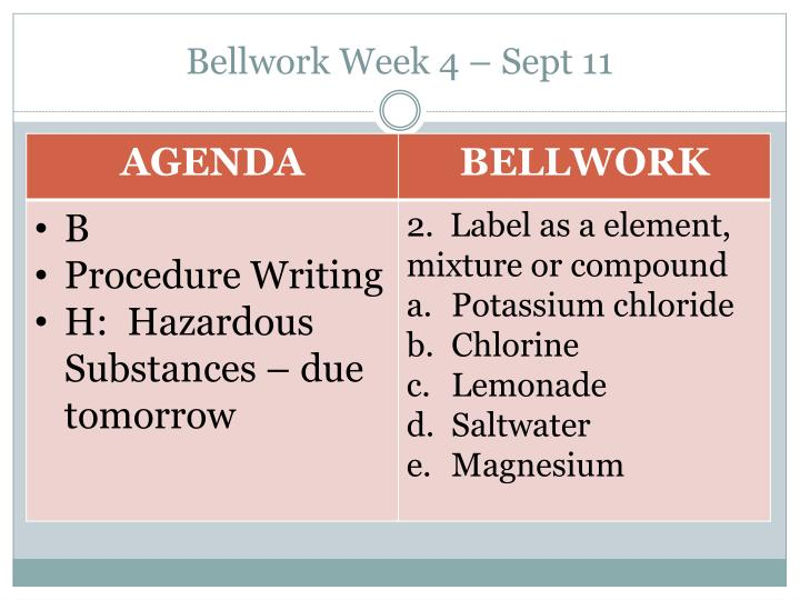 Bellwork week 4 sept 11