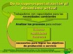 de la superespecializaci n al dinamismo actual