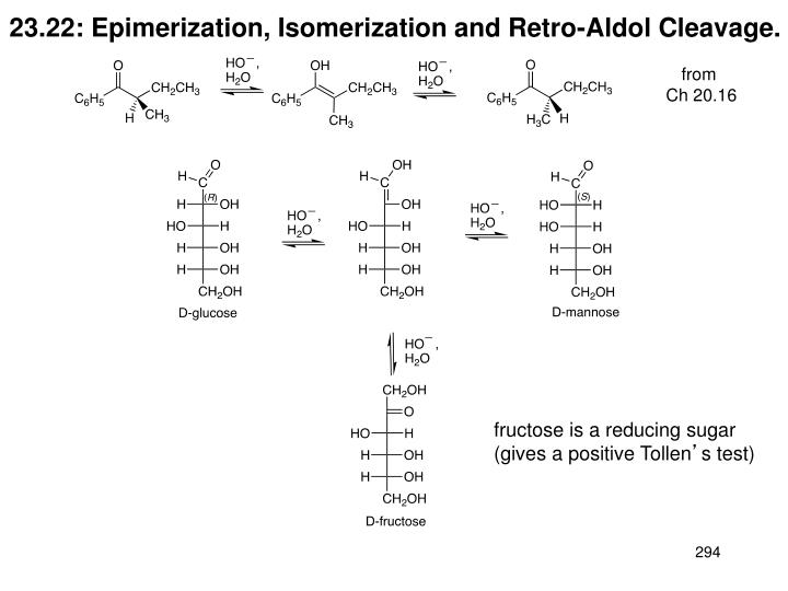 23.22: Epimerization, Isomerization and Retro-Aldol Cleavage.
