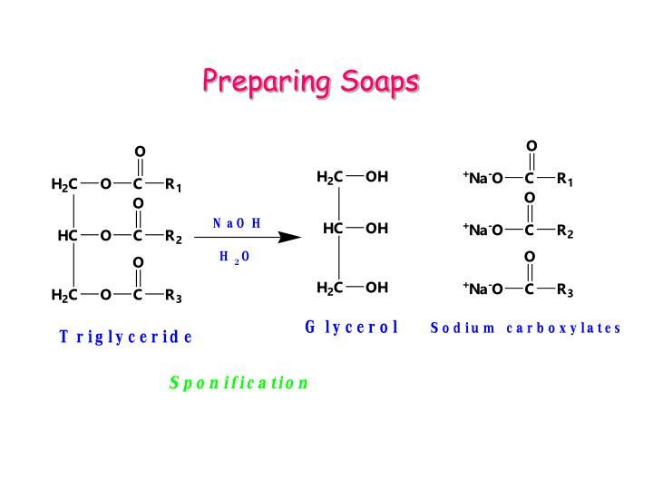 Preparing Soaps