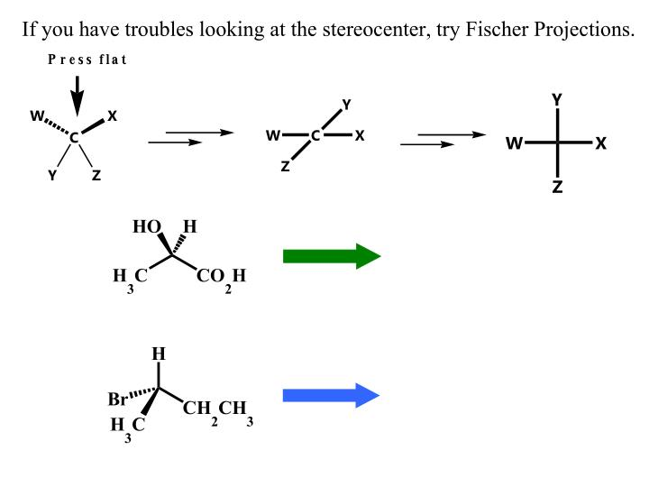 If you have troubles looking at the stereocenter, try Fischer Projections.