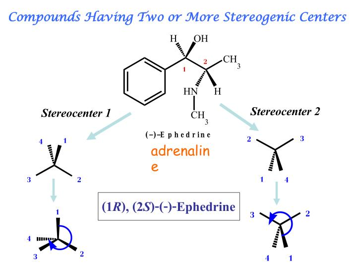 Compounds Having Two or More Stereogenic Centers