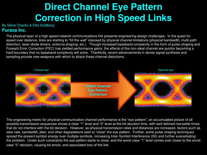 Direct Channel Eye Pattern