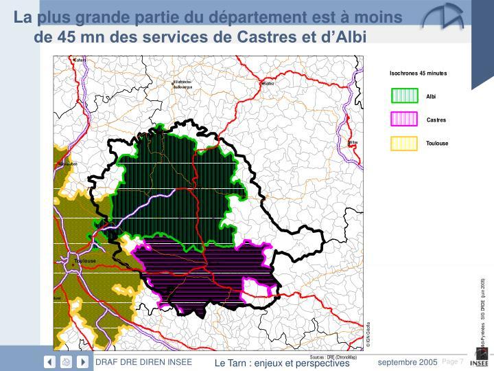 La plus grande partie du département est à moins de 45 mn des services de Castres et d'Albi